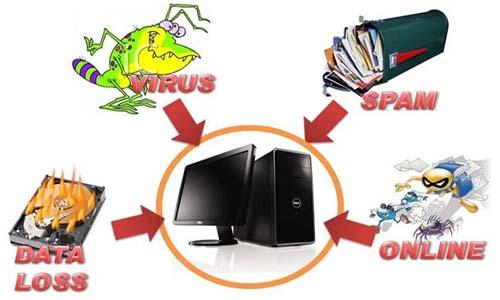 वायरस से अपने कंप्यूटर (Computer)की सुरक्षा कैसे करें