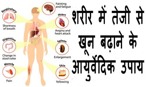 एनीमिया का आयुर्वेदिक इलाज/शरीर में खून बढ़ाने के घरेलू उपाय