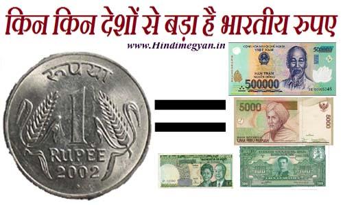 भारत के 1 रुपए की कीमत इन देशो में क्या है जानकर हैरान रह जाएगे आप