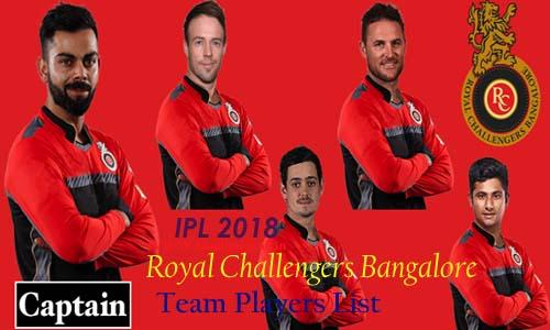 RCB Team: रॉयल चैलेंजर्स बैंगलोर खिलाड़ियों की पूरी जानकारी