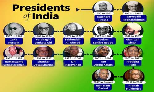 भारत के अब तक के राष्ट्रपतियों की पूरी जानकारी