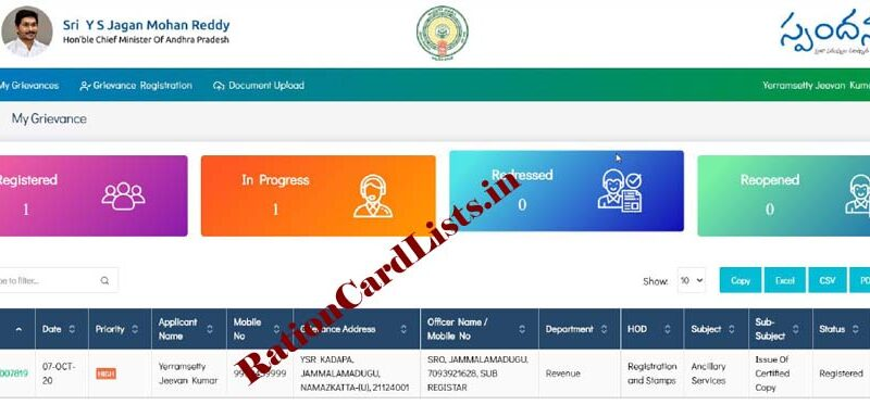 Andhra Pradesh (AP) Ration Card 2021 – How to Apply Online AP New Ration Card in Hindi