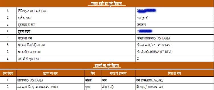 UP Ration Card List 2020 Online – उत्तर प्रदेश राशन कार्ड सूचि कैसे देखे