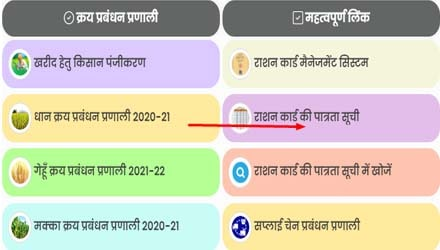 UP Ration Card List Search